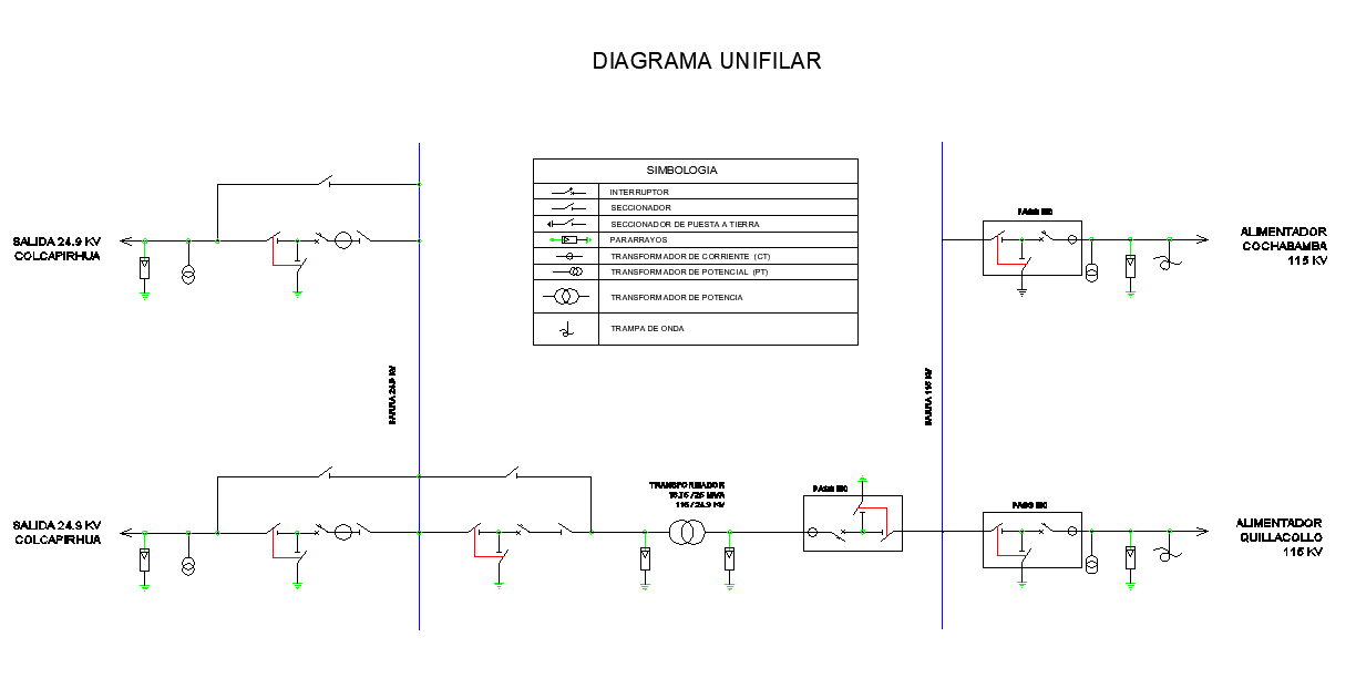 Diagram Flow Hybrid Electric Substation Design Autocad