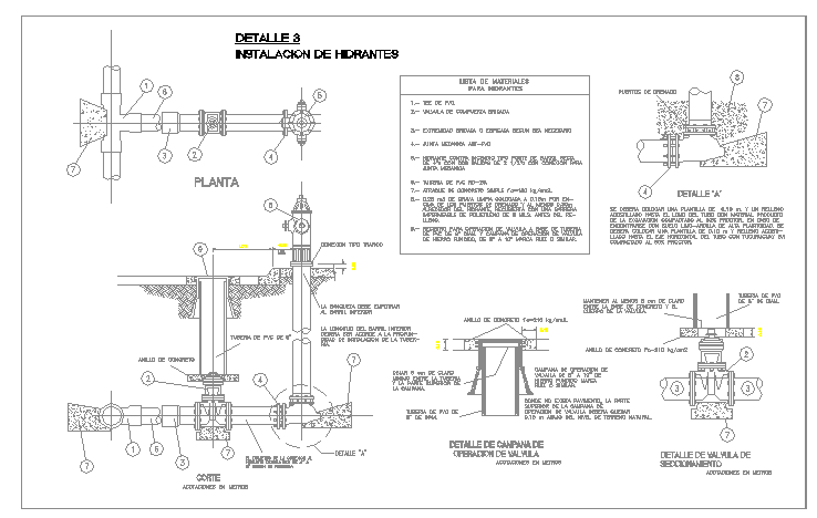 Fire hydrant installation drawing