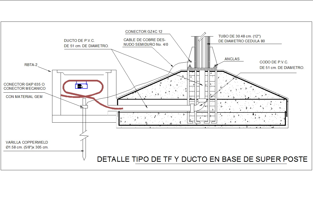 Foundation detail in cad files