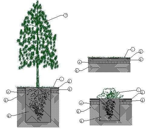 Gardening plan with tree blocks dwg file
