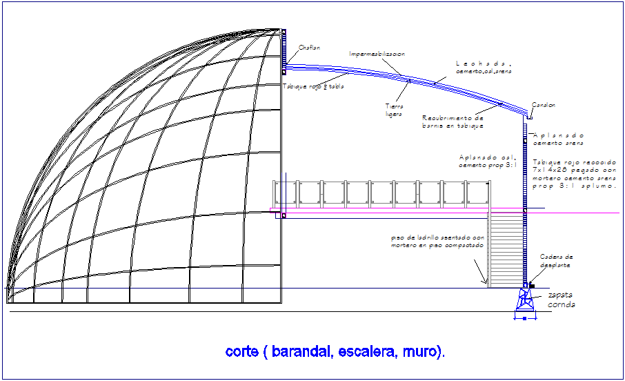 Geo model gallery view with construction detail dwg file