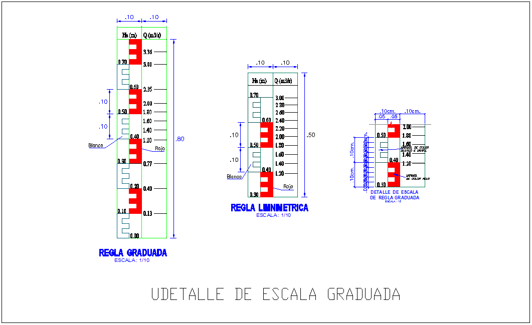 Graduated scale with ruler of measurement detail view dwg file