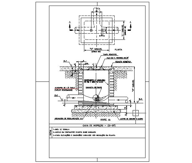 Inspection box - tabulation detail