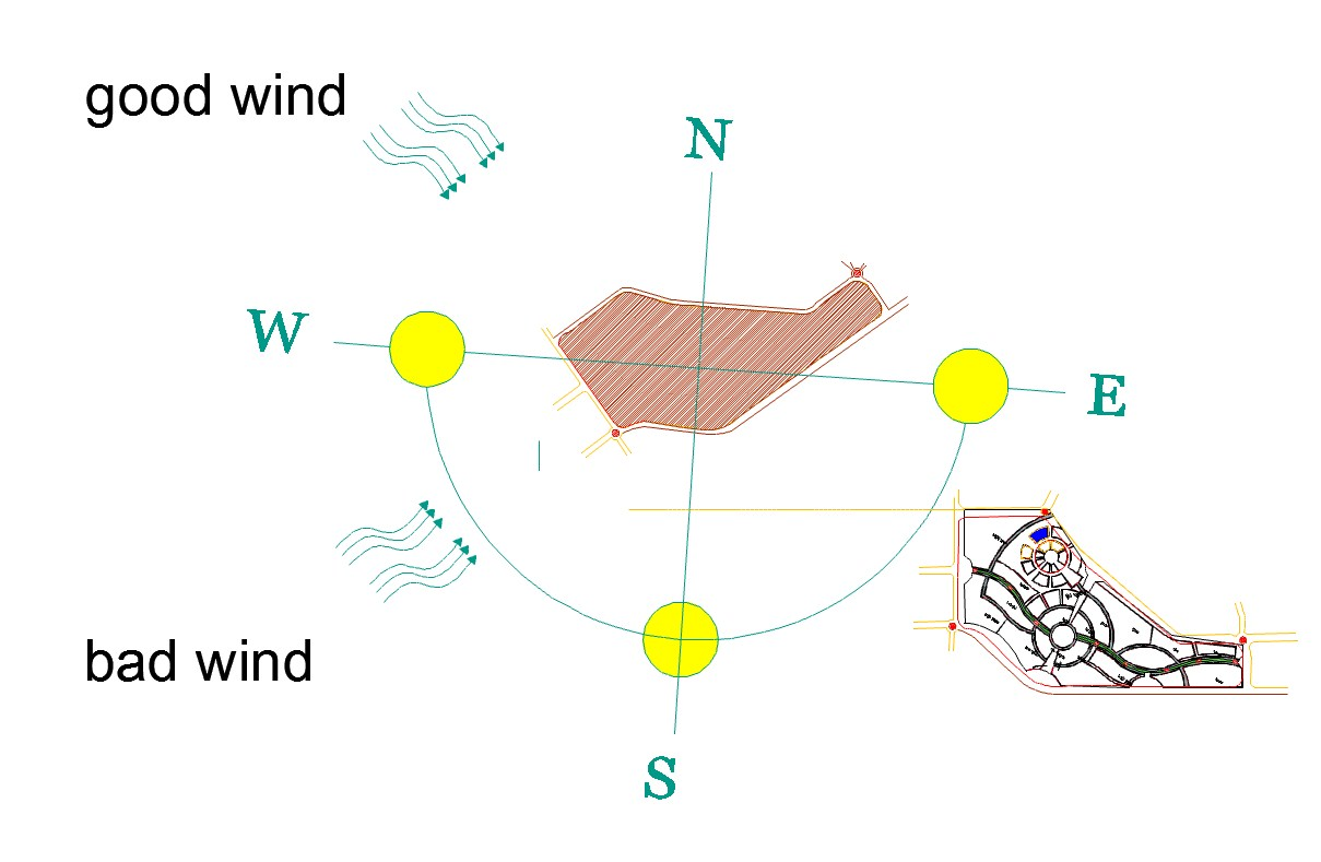 Master Plan Of Wind Directions About House Architecture Planning