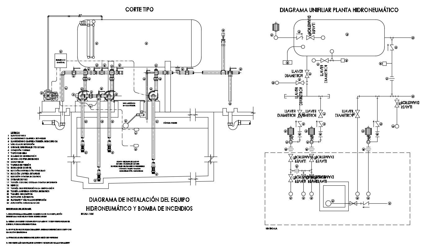 Pipeline Design CAD file download