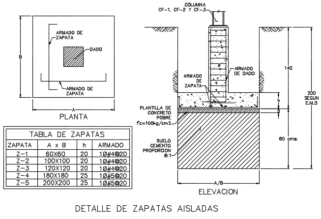 Plan and section foundation detail dwg file