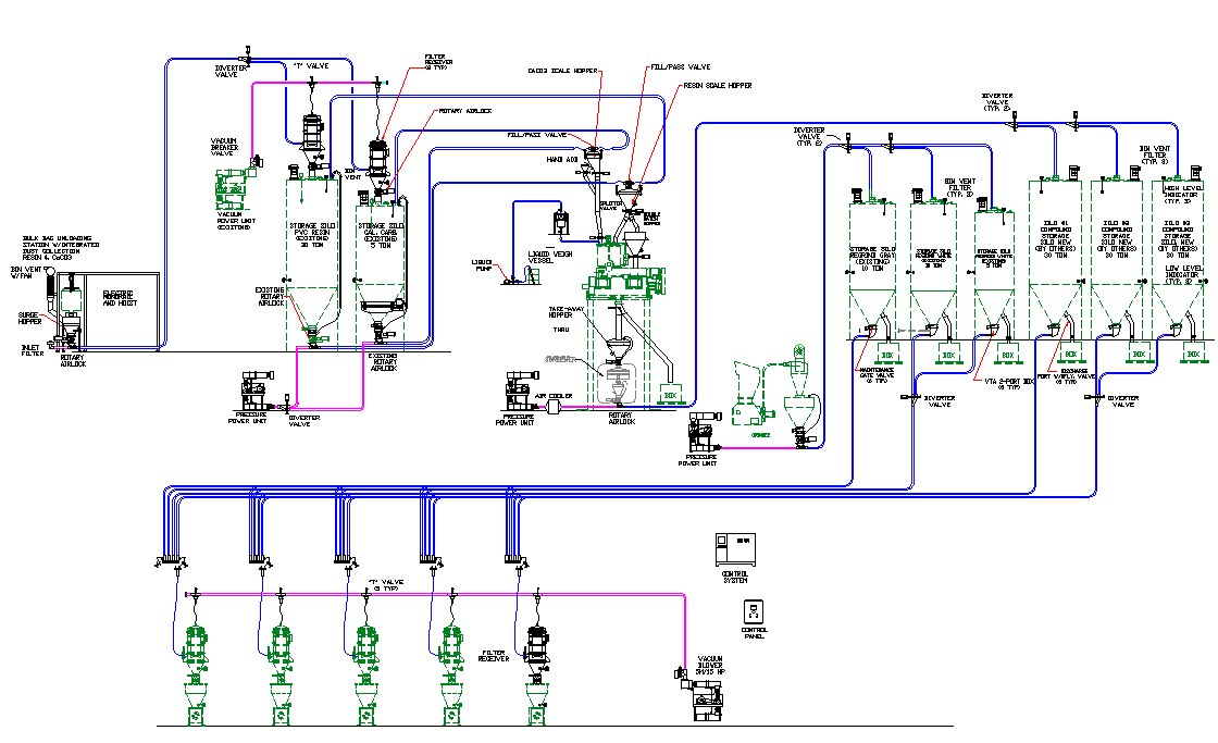 Plant of mixtures detail dwg file