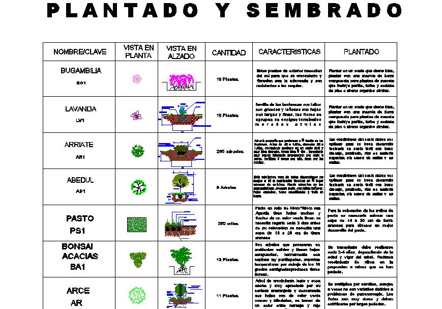 Plants details block diagram file