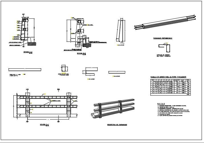 Rail details