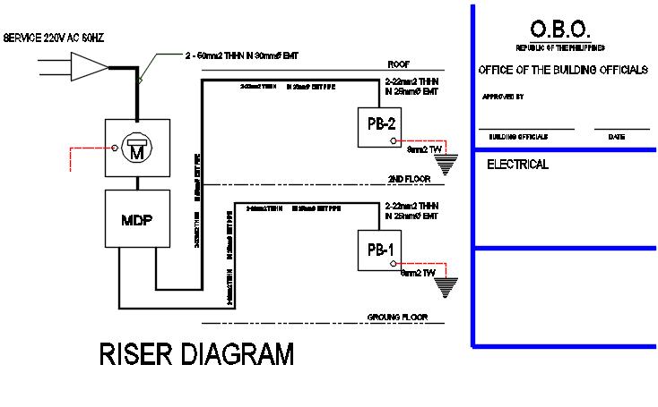 Electrical Plan Reading