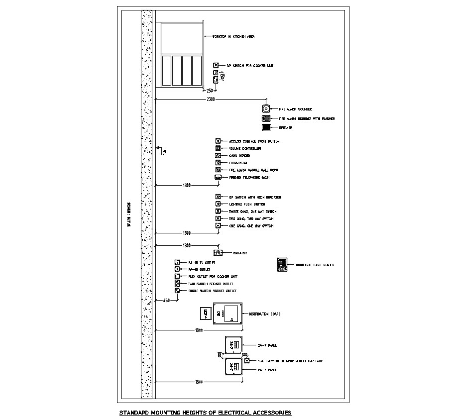 STANDARD MOUNTING HEIGHTS OF ELECTRICAL ACCESSORIES