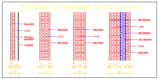 Section drawing of Types of partitions design drawing