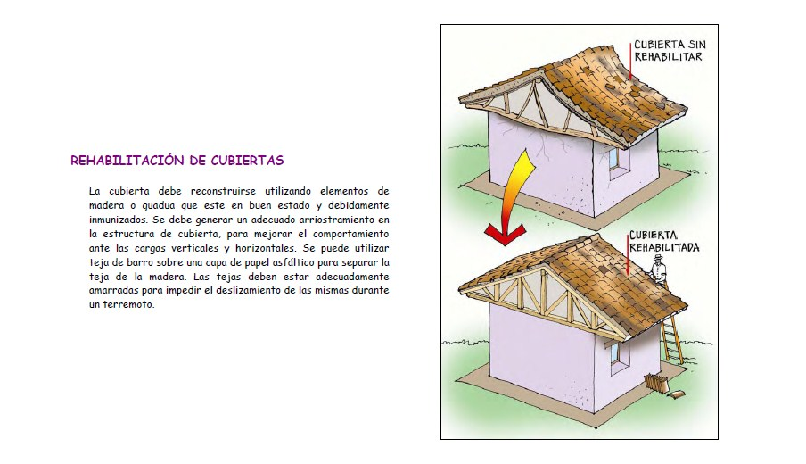 Small roof house design cad drawing details dwg file