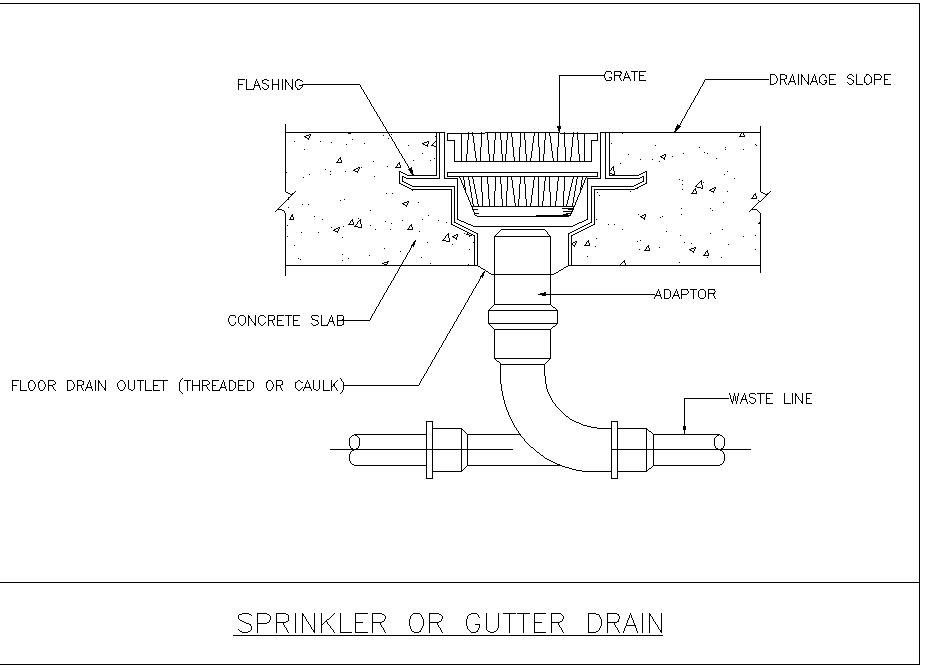 Sprinkler or gutter drain plan detail dwg file.