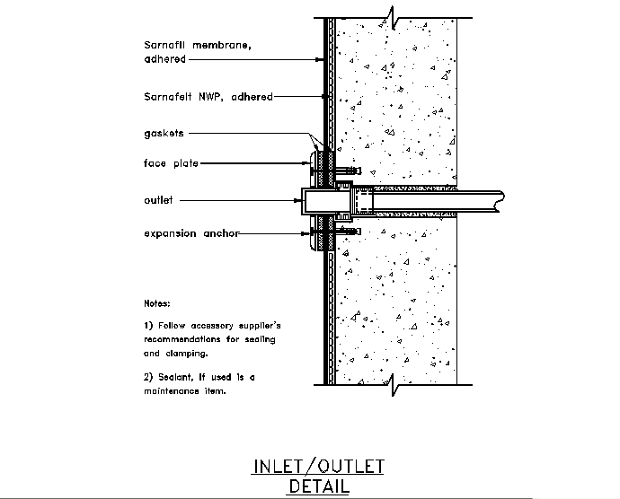 Suction and injectors detail in walls