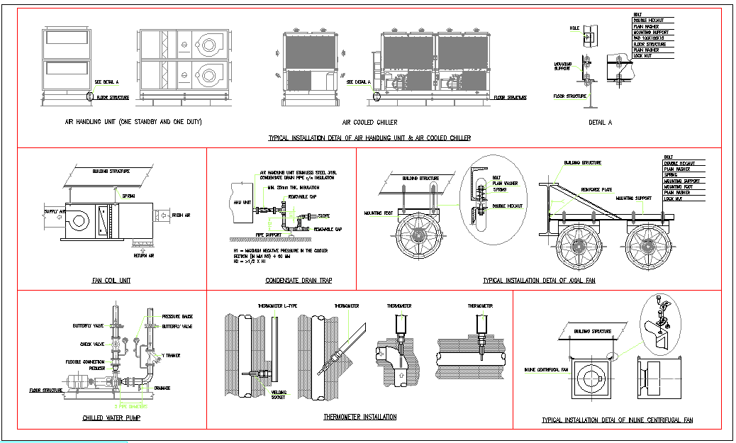 Technical Installation centrifugal fan