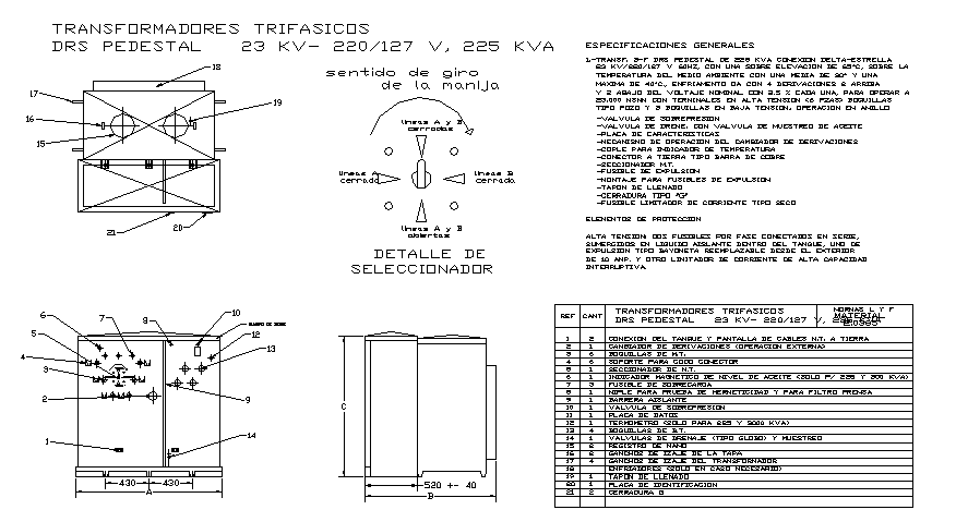 Three-phase transformers Design