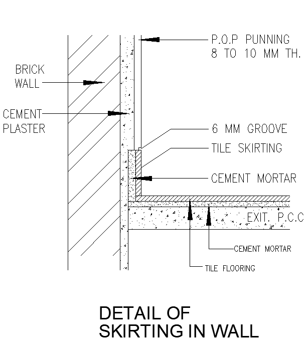 Wall Detail dwg file