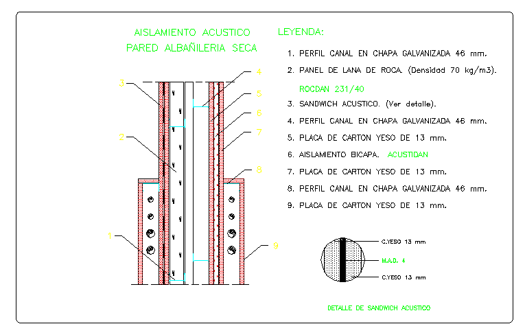 Wall Section Detail in DWG File