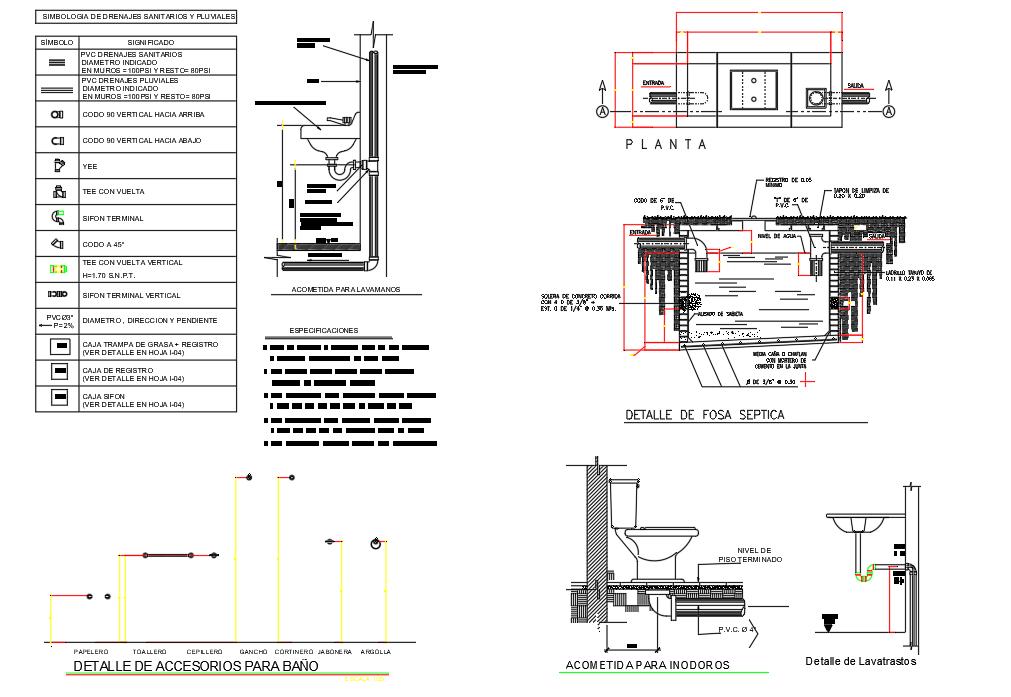 Wash basin sectional details