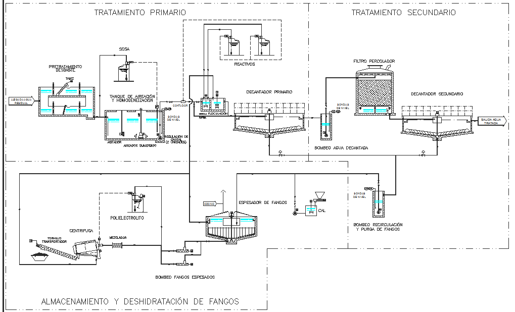Industrial diagram water filter plan