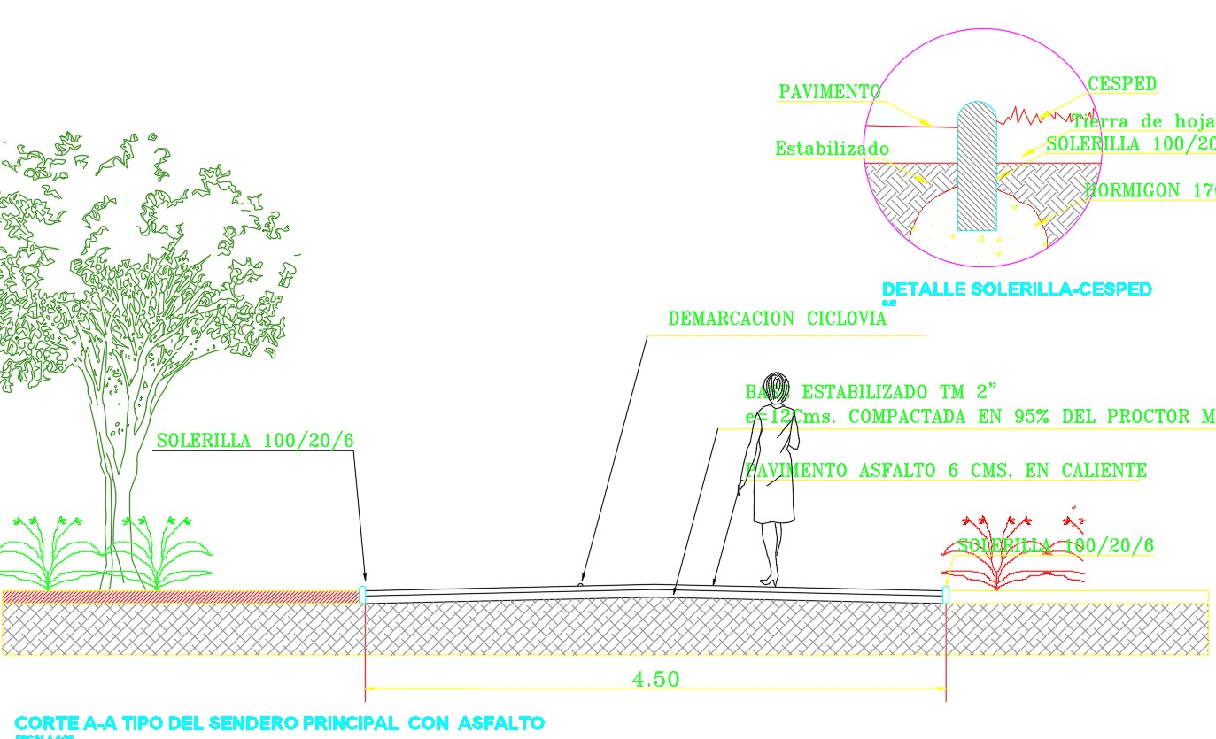 grass turf reinforcement meshes