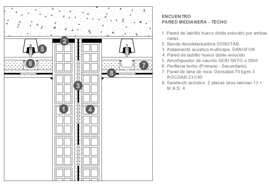 Incuentes parade media nero plan layout file