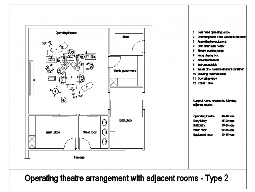 Operation theater room architecture layout plan dwg file